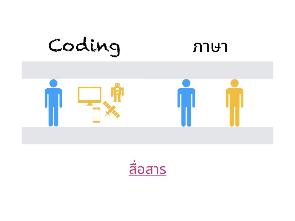 coding.011
