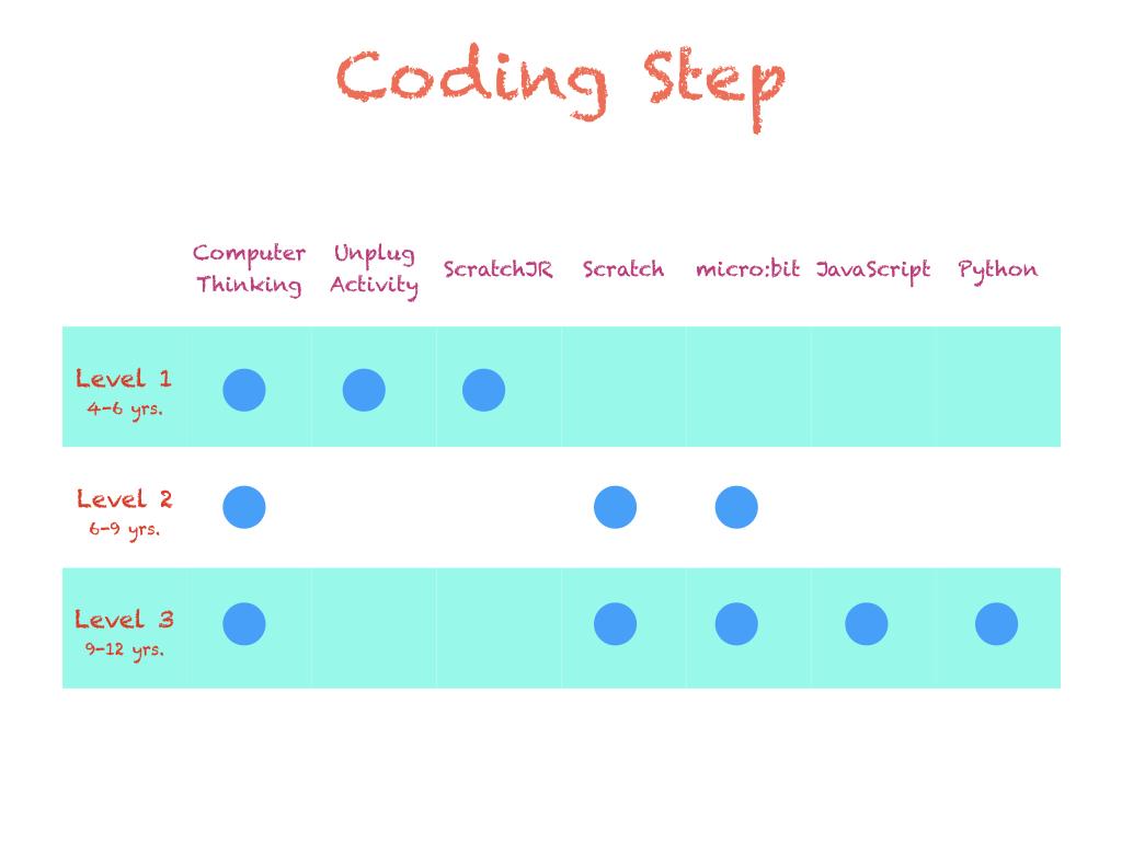 coding.017