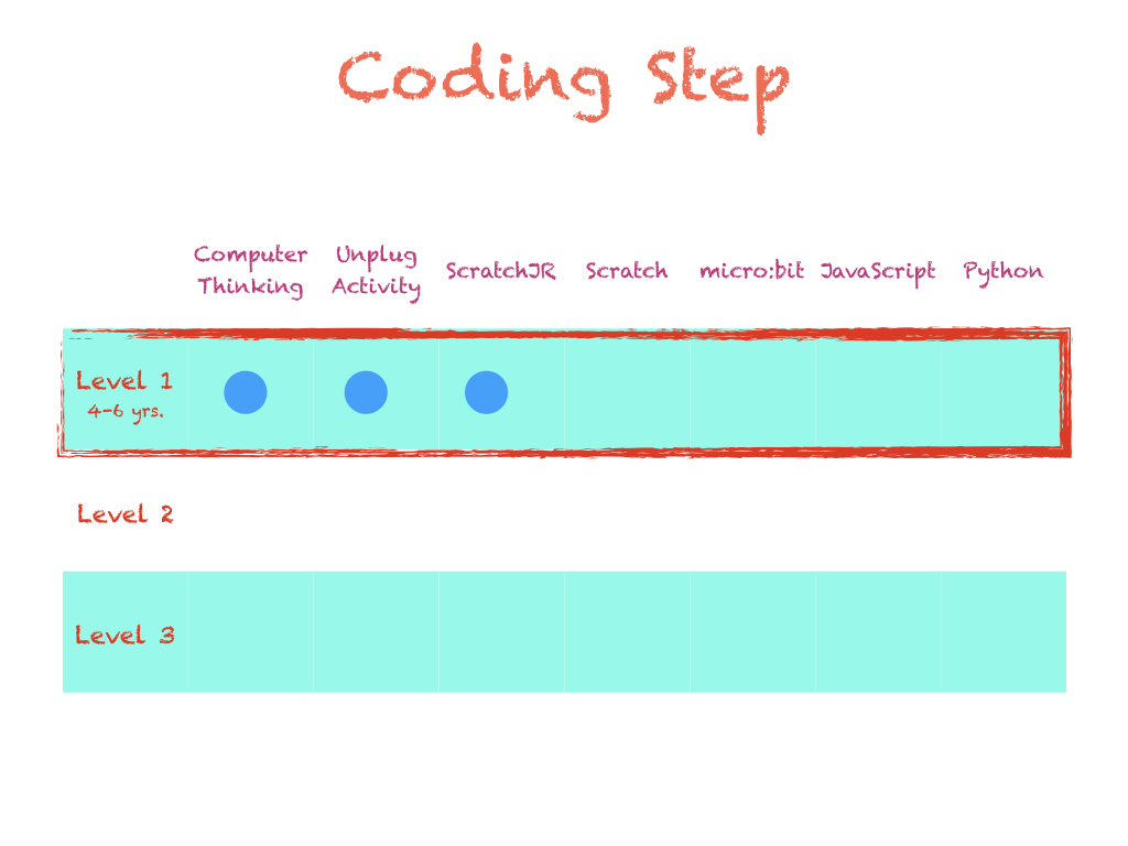 coding.018