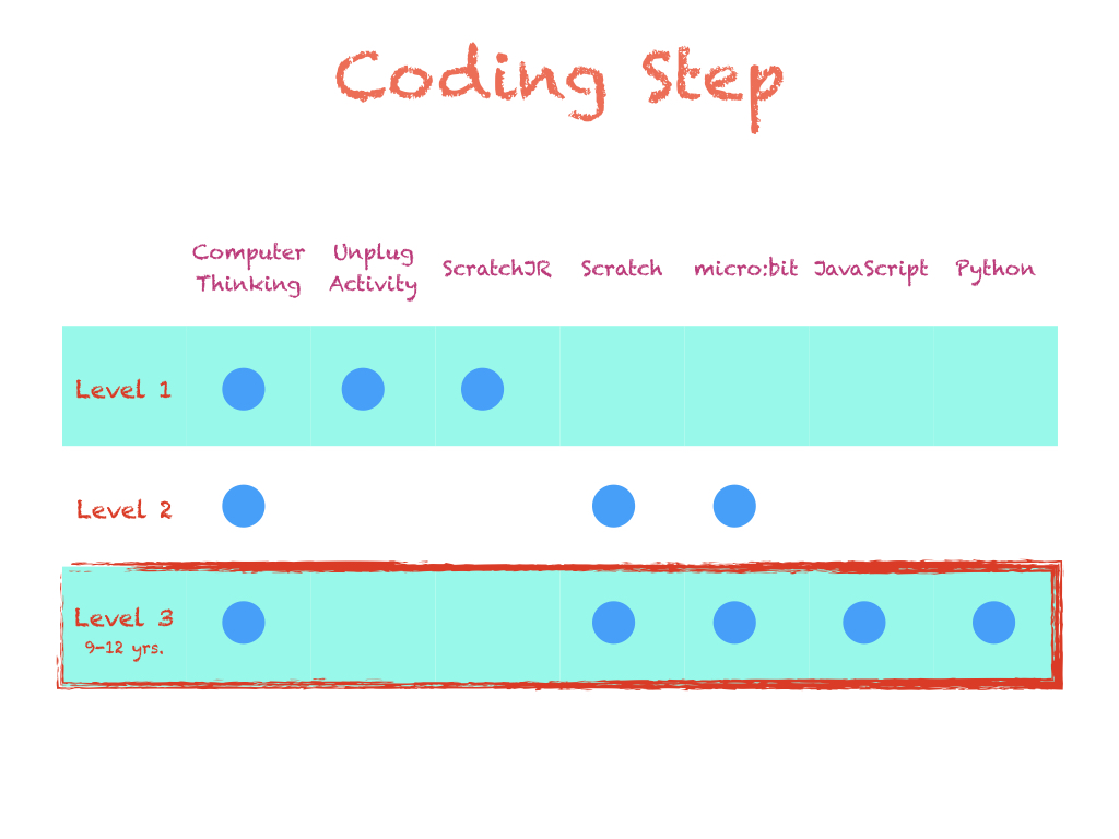 coding.026